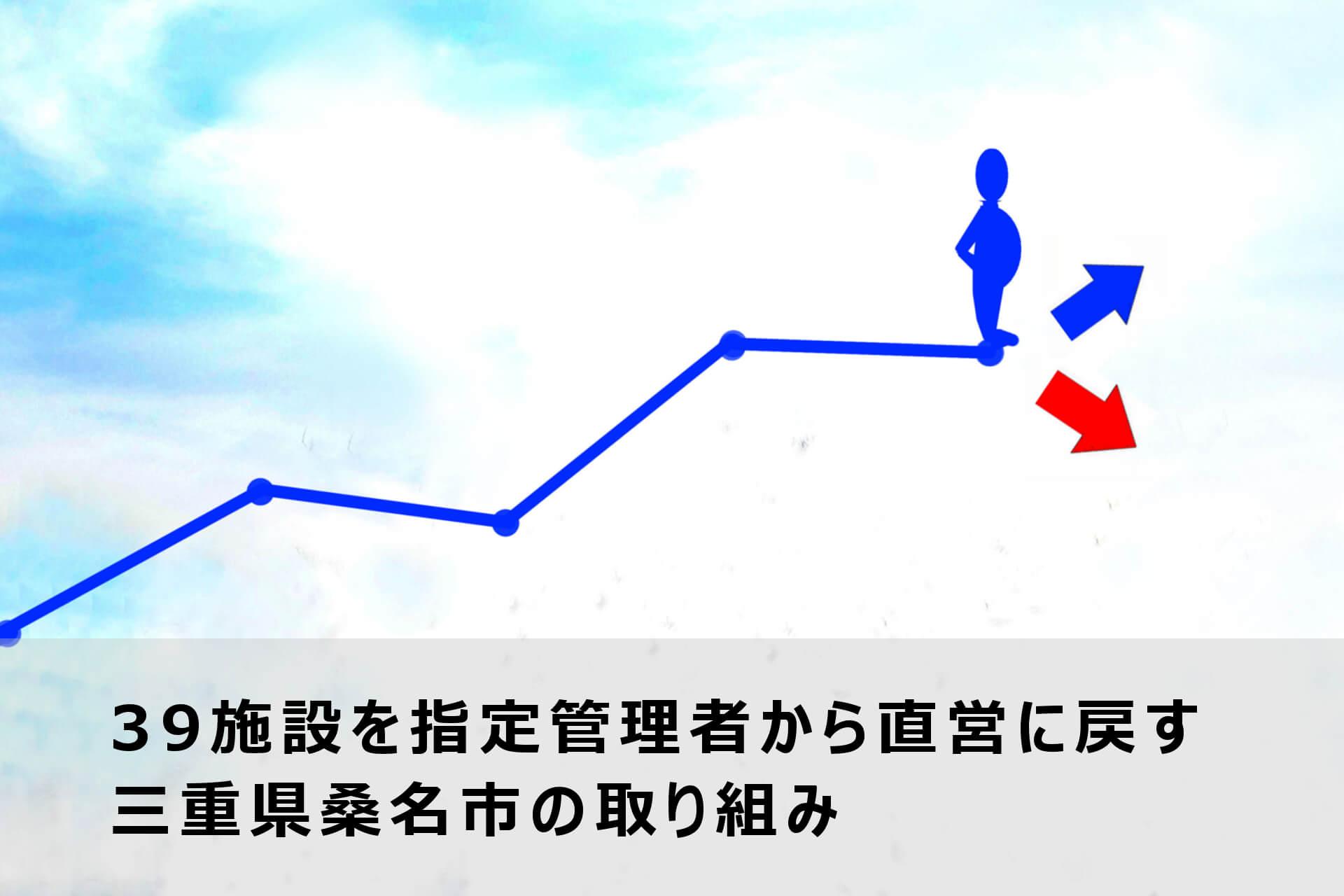 39施設を指定管理者から直営に戻す三重県桑名市の取り組み